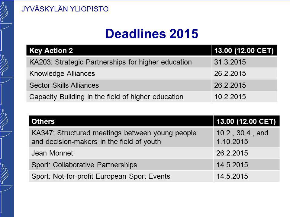 JYVÄSKYLÄN YLIOPISTO Deadlines 2015 Key Action 213.00 (12.00 CET) KA203: Strategic Partnerships for higher education31.3.2015 Knowledge Alliances26.2.