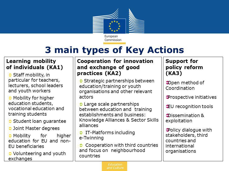 JYVÄSKYLÄN YLIOPISTO Key Action 2: Cooperation for innovation Sector Skills Alliances Projects max.