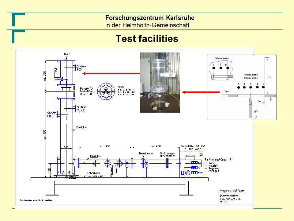 Forschungszentrum Karlsruhe in der Helmholtz-Gemeinschaft Test facilities
