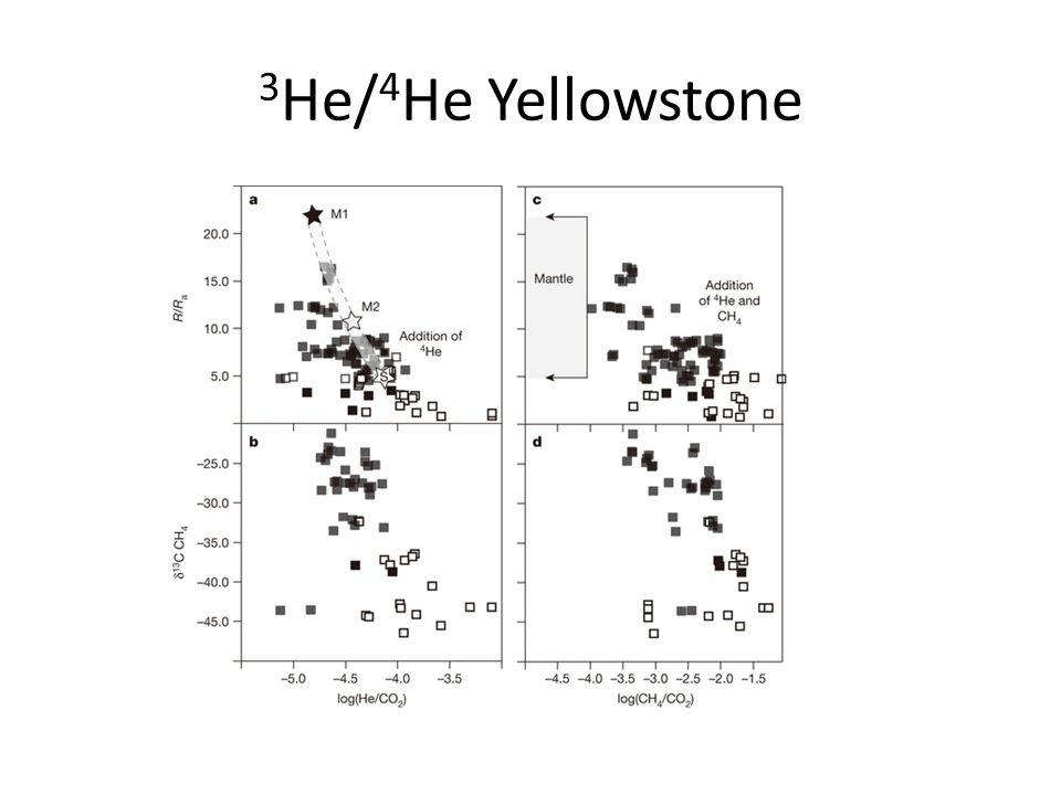 3 He/ 4 He Yellowstone