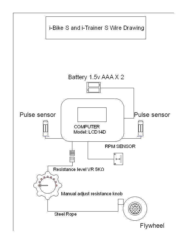 Pulse sensor Flywheel