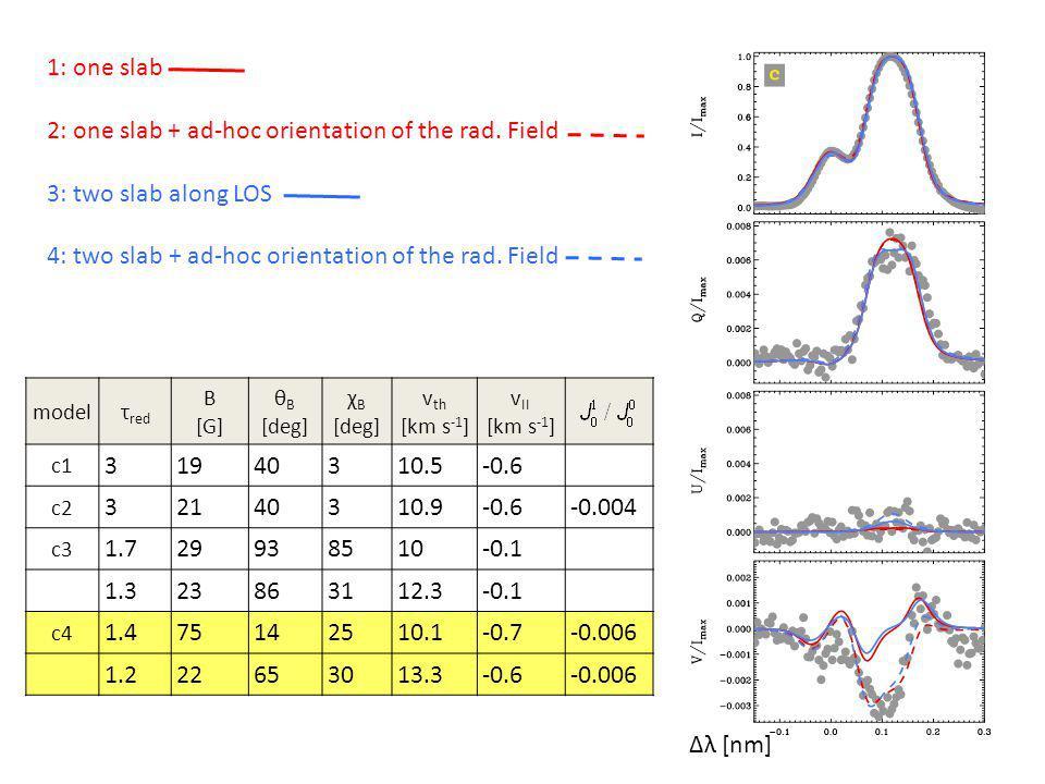 1: one slab 2: one slab + ad-hoc orientation of the rad.