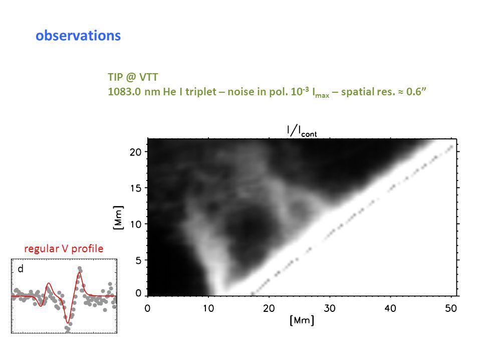 regular V profile d observations TIP @ VTT 1083.0 nm He I triplet – noise in pol.