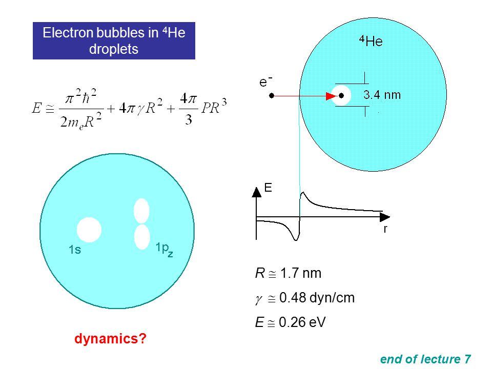 Electron bubbles in 4 He droplets R  1.7 nm   0.48 dyn/cm E  0.26 eV dynamics end of lecture 7