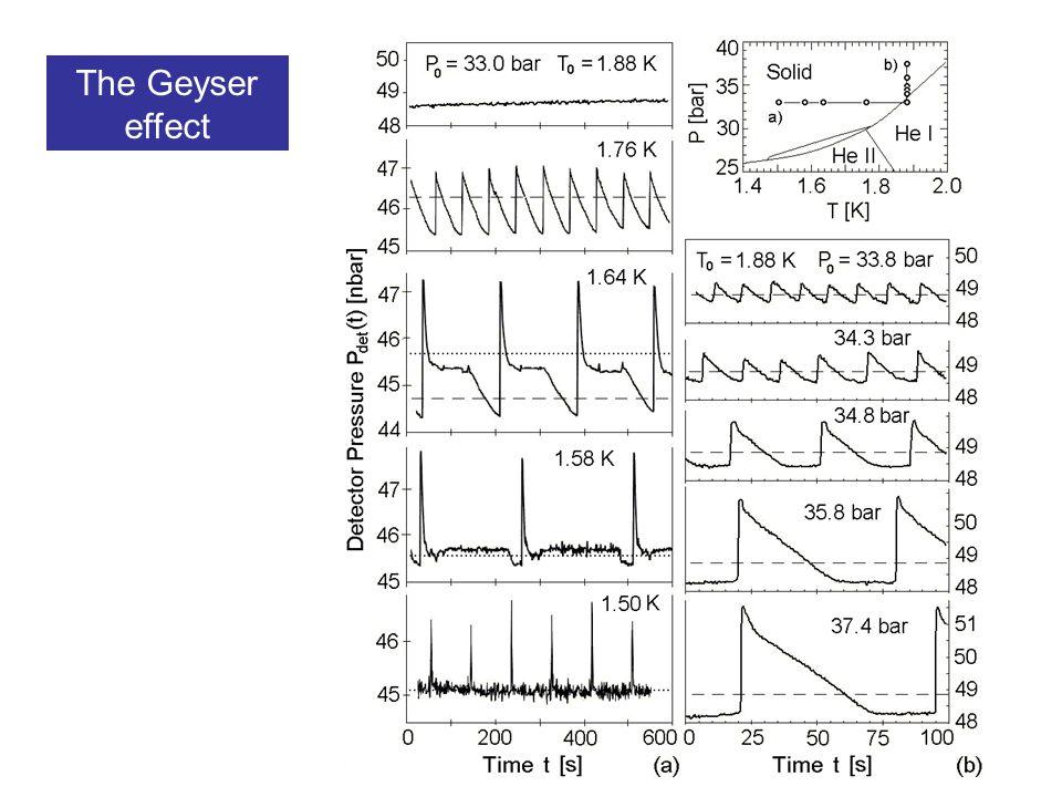 The Geyser effect
