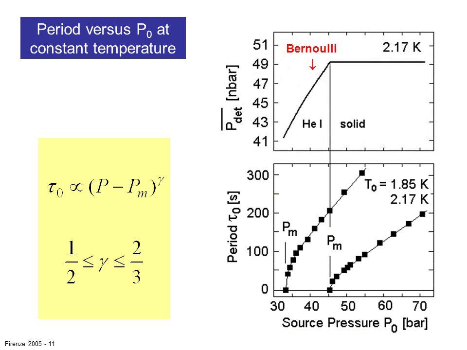 Period versus P 0 at constant temperature Bernoulli  Firenze 2005 - 11