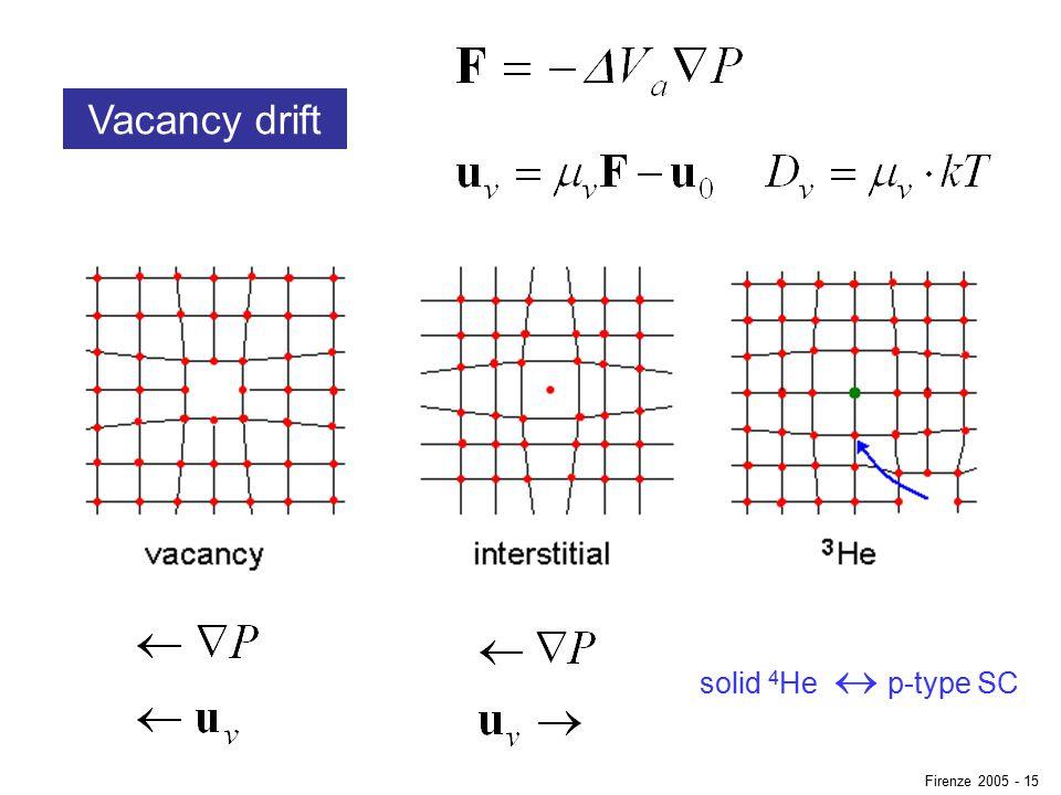 Vacancy drift solid 4 He  p-type SC Firenze 2005 - 15