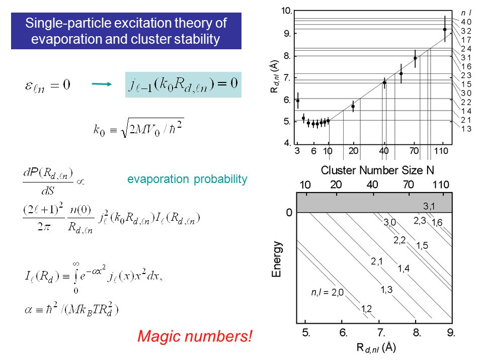 Single-particle excitation theory of evaporation and cluster stability Magic numbers.
