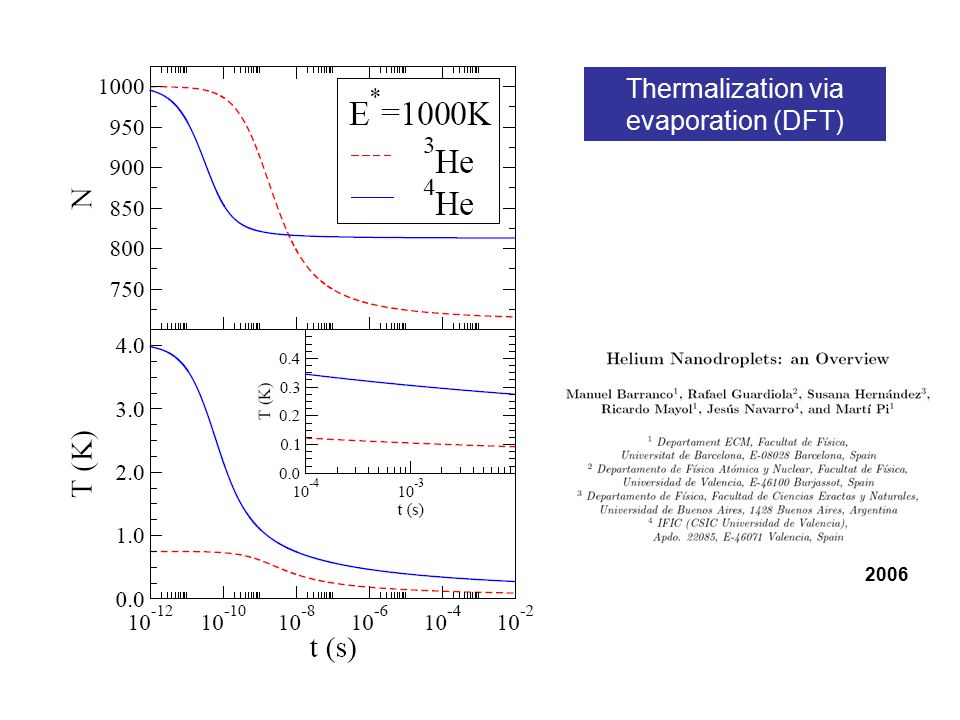 2006 Thermalization via evaporation (DFT)