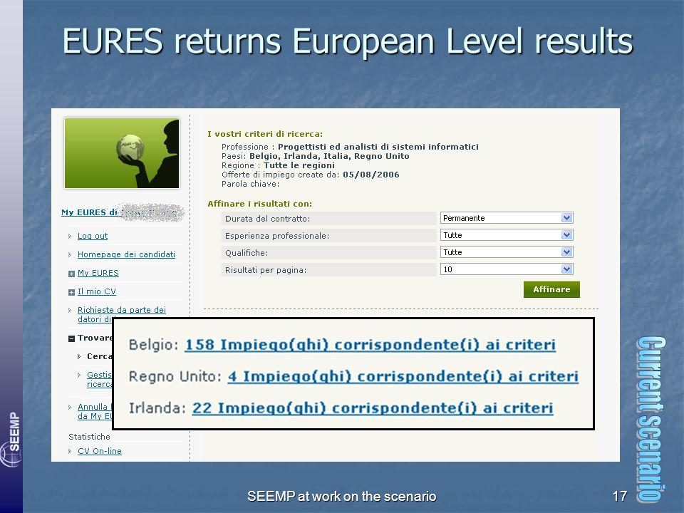 SEEMP at work on the scenario17 EURES returns European Level results