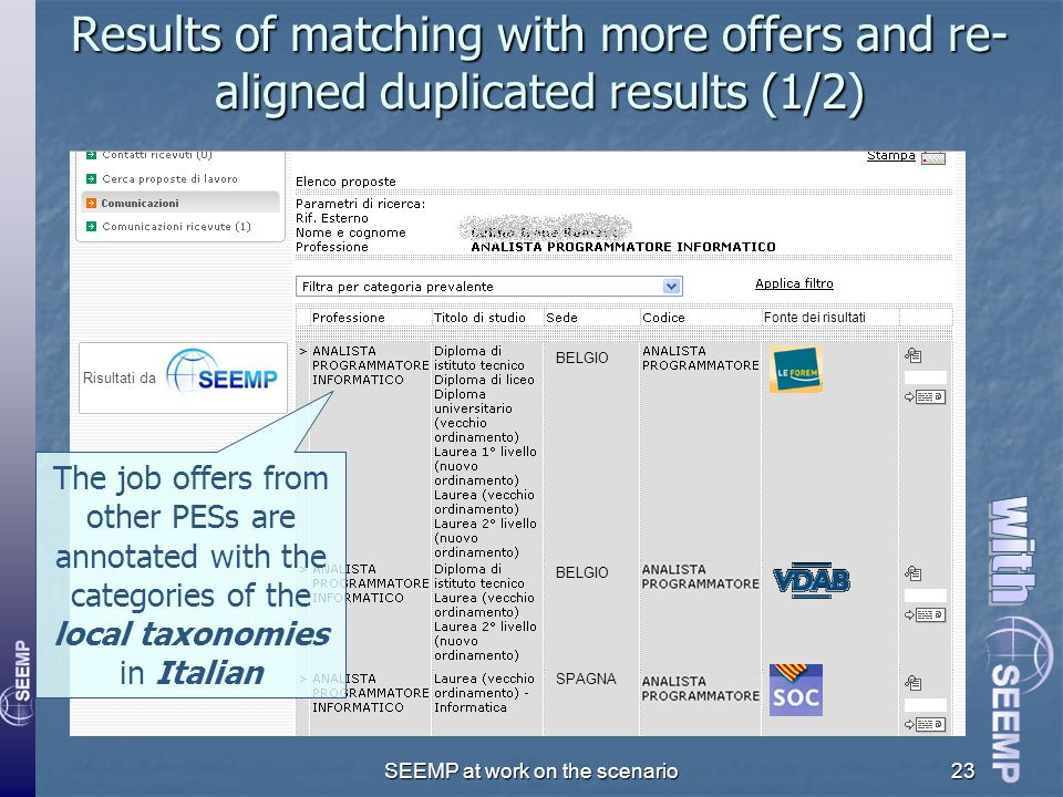 SEEMP at work on the scenario23 Results of matching with more offers and re- aligned duplicated results (1/2) BELGIO SPAGNA Fonte dei risultati Risult