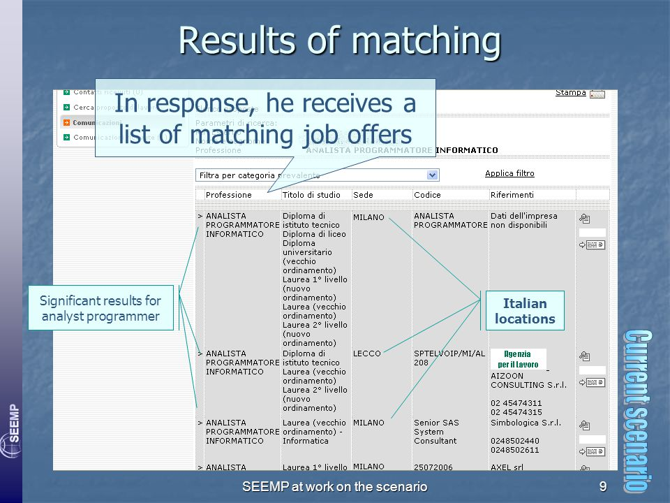 SEEMP at work on the scenario9 Results of matching Significant results for analyst programmer Italian locations In response, he receives a list of mat