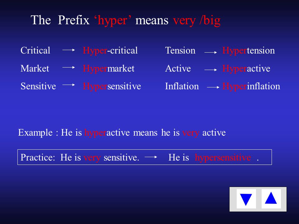 The Prefix 'hyper' means very /big Hyper-critical Hypermarket Hypersensitive Critical Market Sensitive Tension Active Inflation Hypertension Hyperactive Hyperinflation Example : He is hyperactive means he is very active Practice: He is very sensitive.
