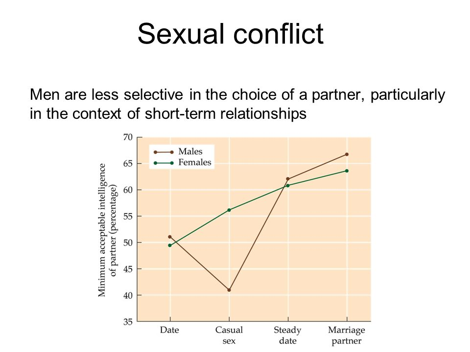 Men are less selective in the choice of a partner, particularly in the context of short-term relationships David Buss en team van 50 wetenschappers be