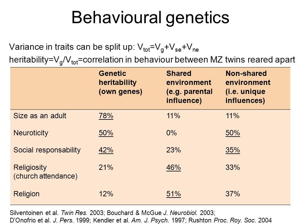 Behavioural genetics Genetic heritability (own genes) Shared environment (e.g. parental influence) Non-shared environment (i.e. unique influences) Siz