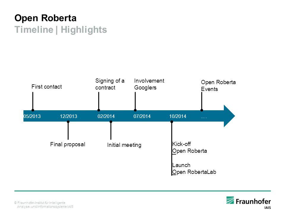 © Fraunhofer-Institut für Intelligente Analyse- und Informationssysteme IAIS Open Roberta Timeline | Highlights 05/2013 12/2013 02/2014 07/2014 10/2014 ….