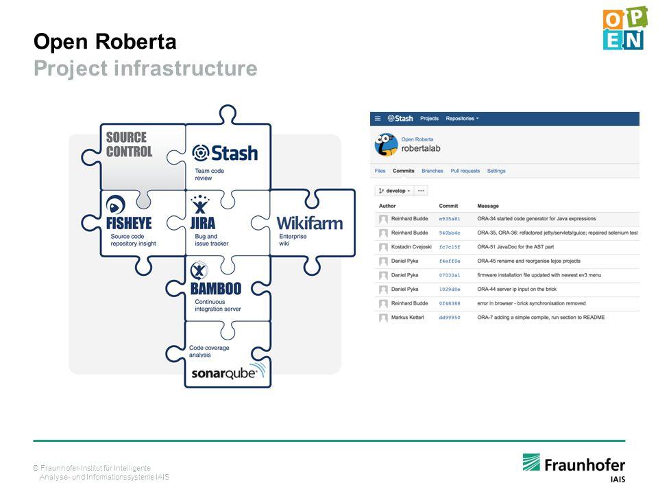 © Fraunhofer-Institut für Intelligente Analyse- und Informationssysteme IAIS Open Roberta Project infrastructure