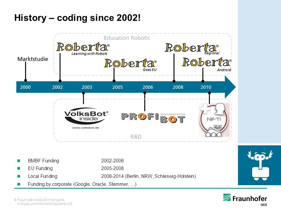 © Fraunhofer-Institut für Intelligente Analyse- und Informationssysteme IAIS History – coding since 2002.