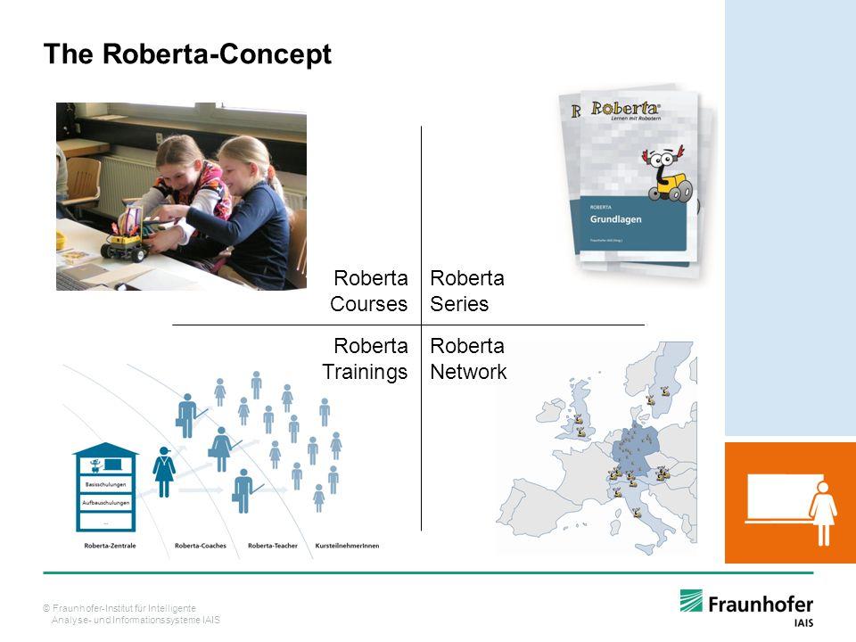 © Fraunhofer-Institut für Intelligente Analyse- und Informationssysteme IAIS The Roberta-Concept Roberta Series Roberta Network Roberta Courses Roberta Trainings