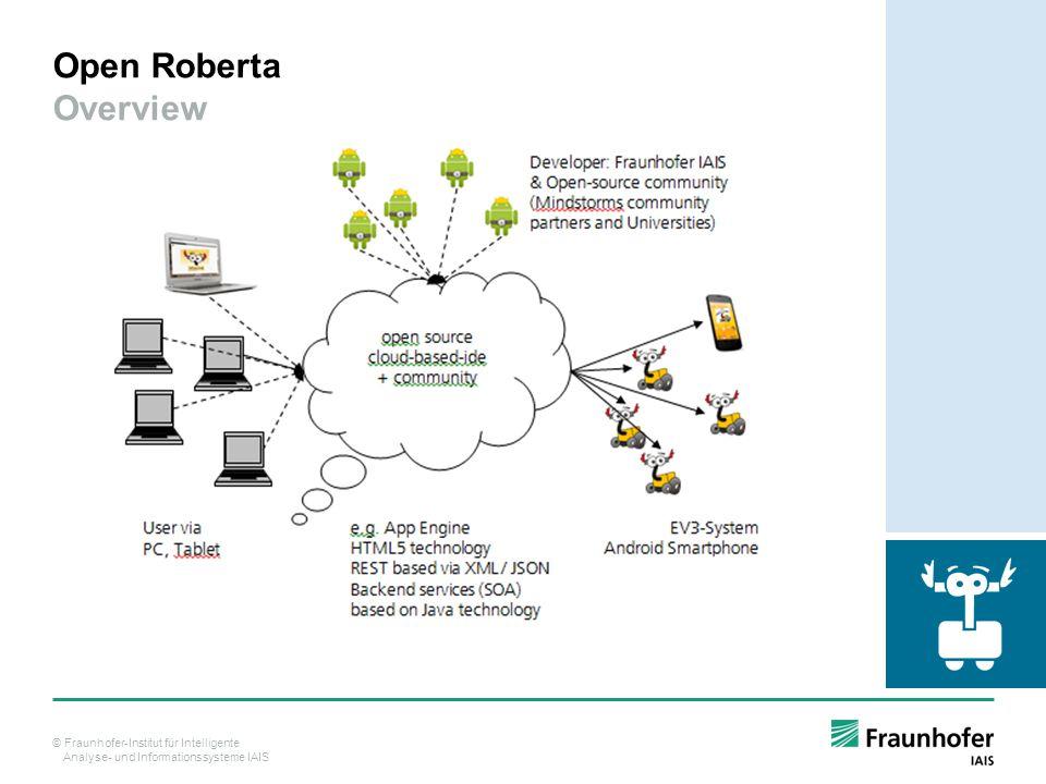 © Fraunhofer-Institut für Intelligente Analyse- und Informationssysteme IAIS Open Roberta Overview