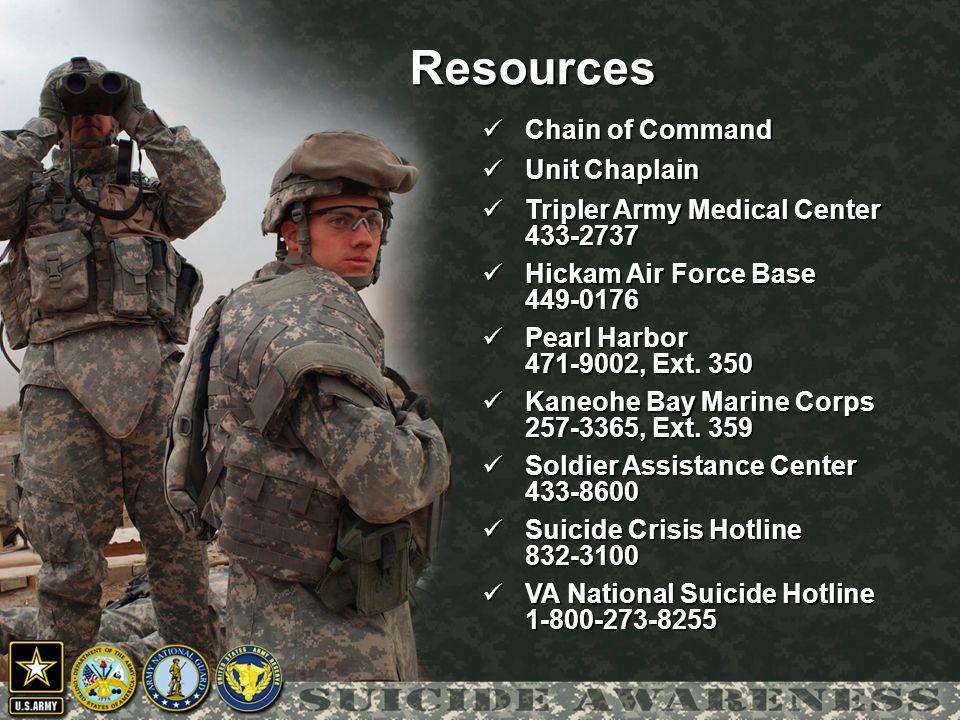 Chain of Command Chain of Command Unit Chaplain Unit Chaplain Tripler Army Medical Center Tripler Army Medical Center433-2737 Hickam Air Force Base Hi