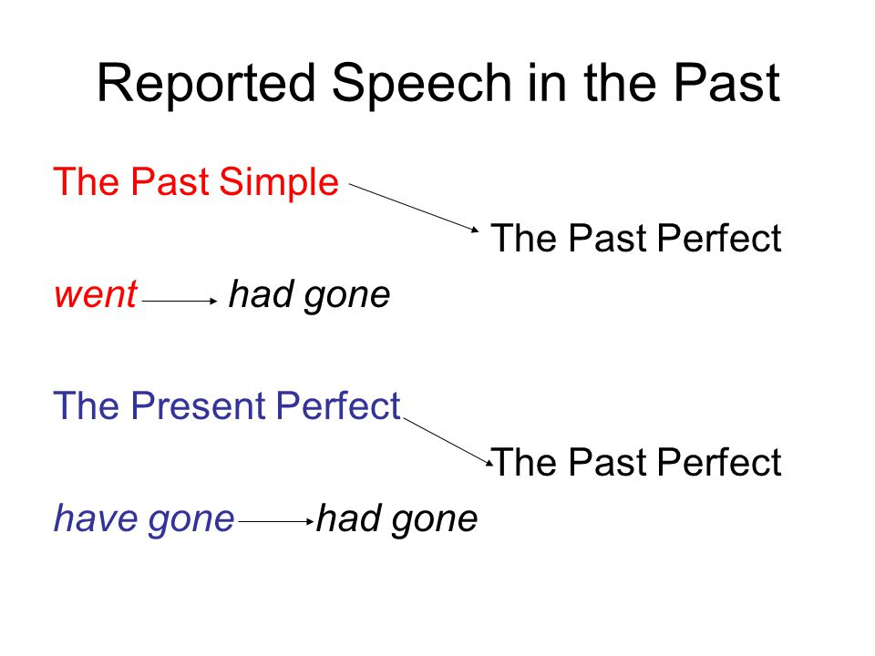 Reported Speech in the Past The Past Simple The Past Perfect wenthad gone The Present Perfect The Past Perfect have gonehad gone
