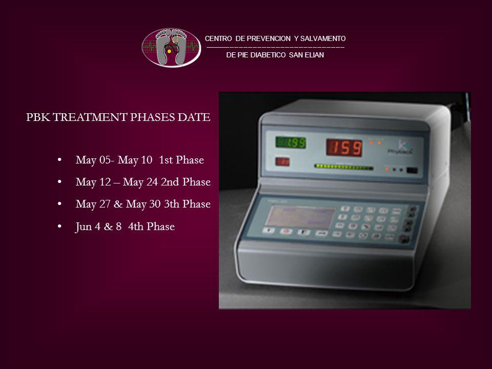 CENTRO DE PREVENCION Y SALVAMENTO ------------------------------------------------------------- DE PIE DIABETICO SAN ELIAN PBK TREATMENT PHASES DATE May 05- May 10 1st Phase May 12 – May 24 2nd Phase May 27 & May 30 3th Phase Jun 4 & 8 4th Phase