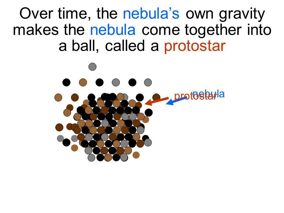 Another famous nebula: The Horsehead nebula