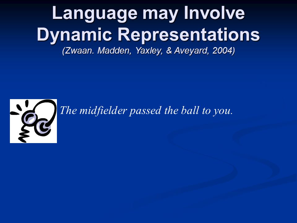 Language may Involve Dynamic Representations (Zwaan.