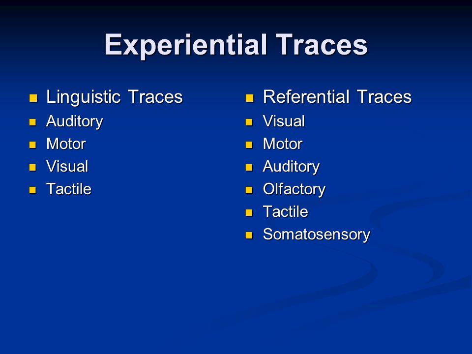 Language may Involve Dynamic Representations (Zwaan.