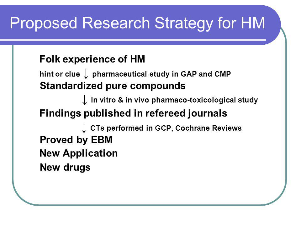 Proposed Research Strategy for HM Folk experience of HM hint or clue ↓ pharmaceutical study in GAP and CMP Standardized pure compounds ↓ In vitro & in