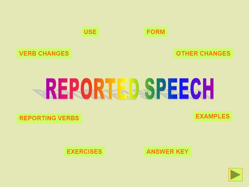 USE We use the reported speech when: We want to tell someone else what someone said or asked We want to repeat what someone said or asked