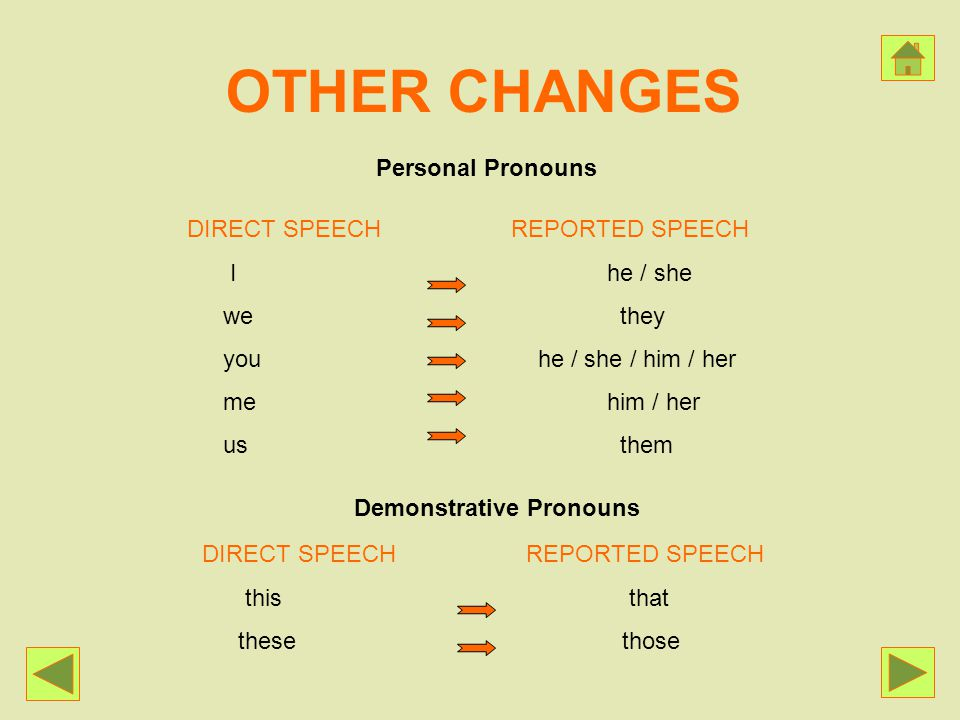 DIRECT SPEECHREPORTED SPEECH myhis / her our their your his / her / my Possessives Place DIRECT SPEECHREPORTED SPEECH herethere