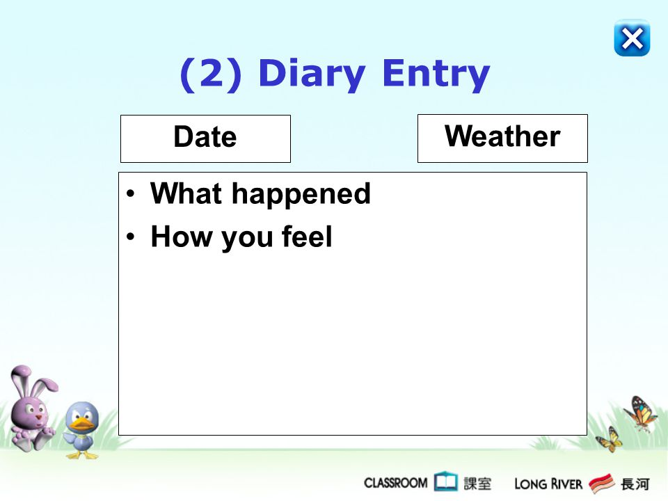 What happened How you feel (2) Diary Entry Date Weather