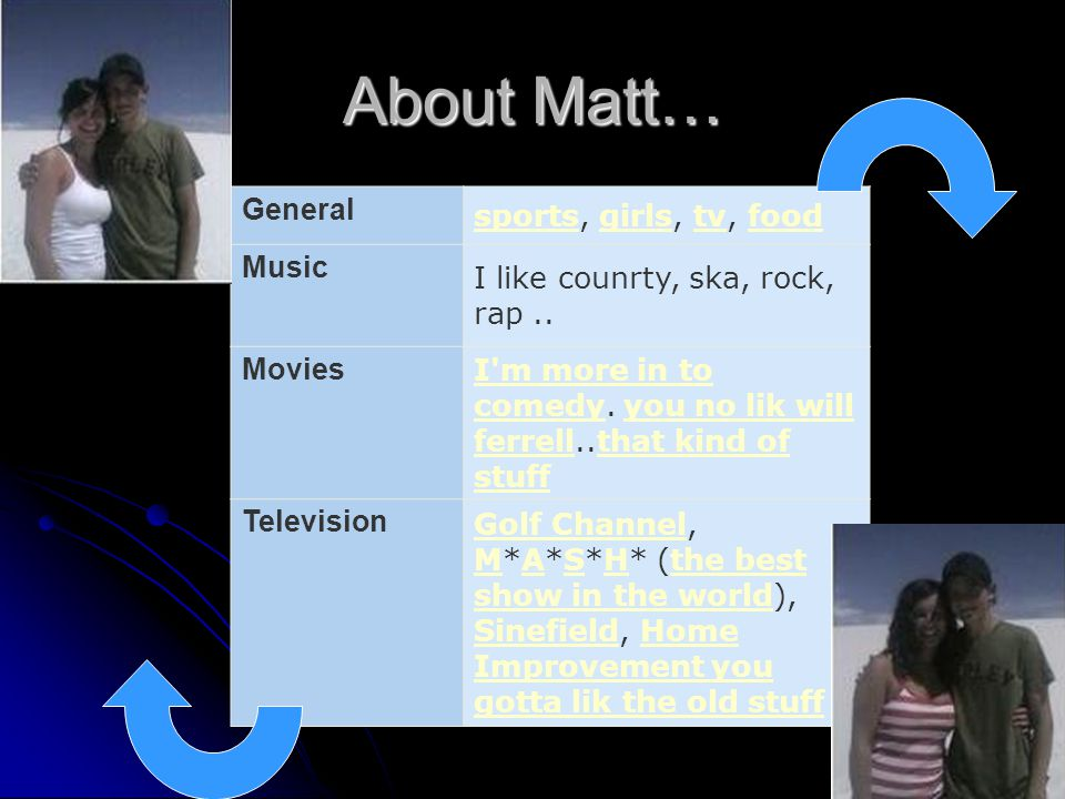 About Matt… General sportssports, girls, tv, foodgirlstvfood Music I like counrty, ska, rock, rap..