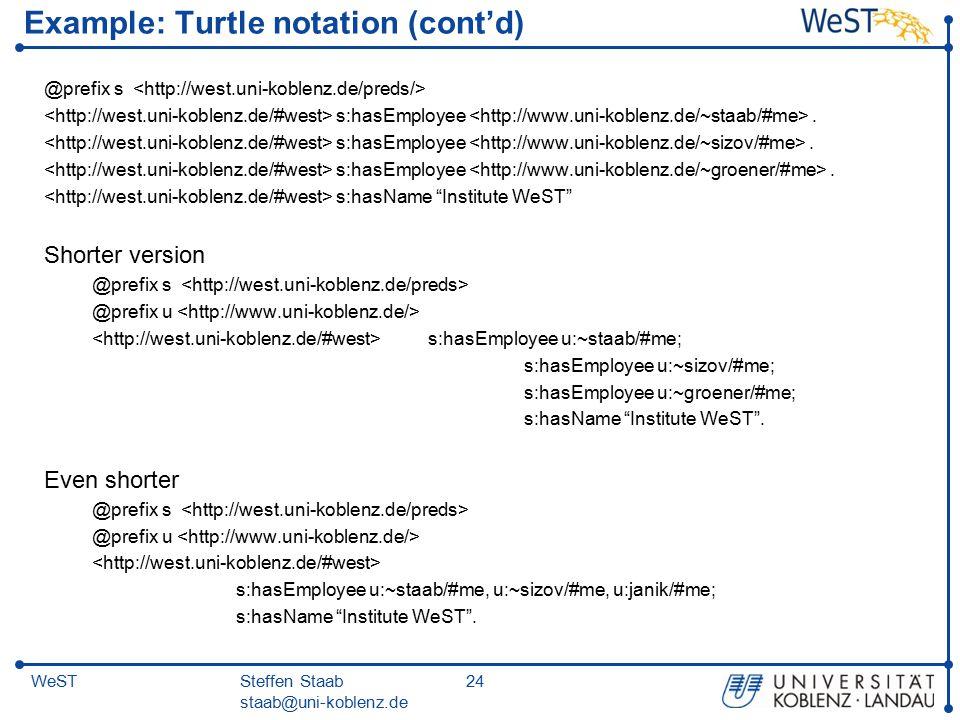 Steffen Staab staab@uni-koblenz.de 24WeST Example: Turtle notation (cont'd) @prefix s s:hasEmployee.