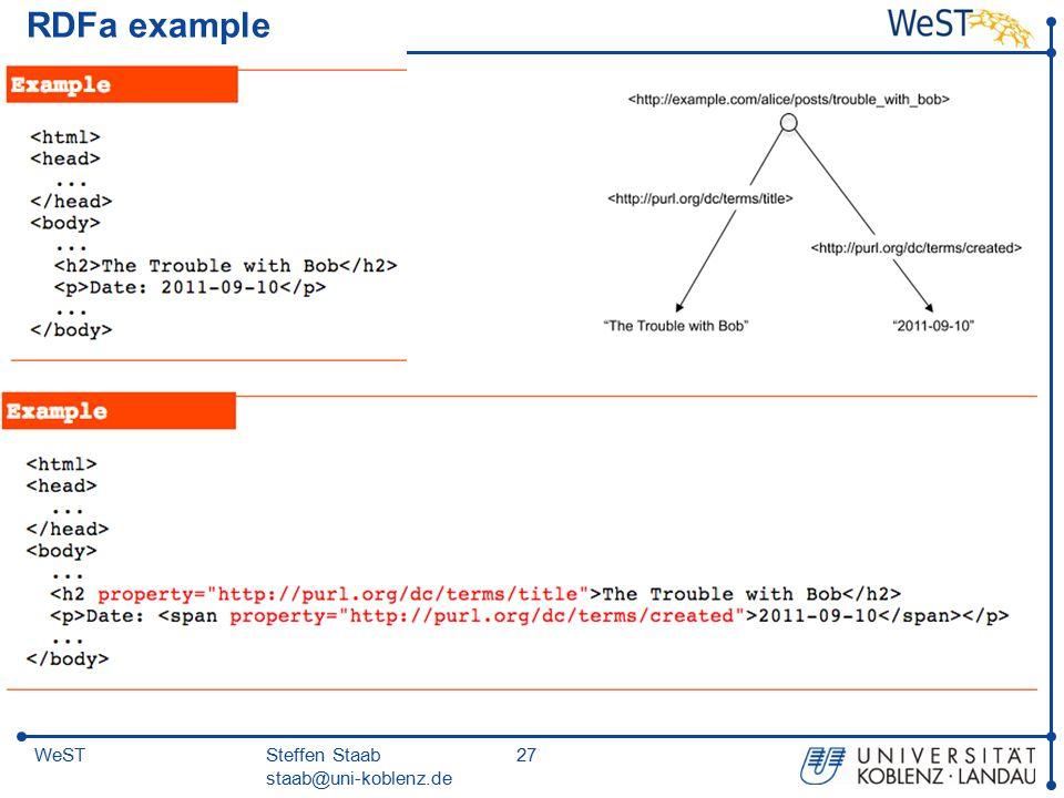 Steffen Staab staab@uni-koblenz.de 27WeST RDFa example