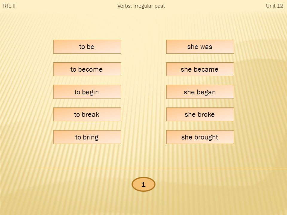 she … RfE IIUnit 12Verbs: Irregular past to be to become to begin to break to bring she was she became she began she broke she brought 1
