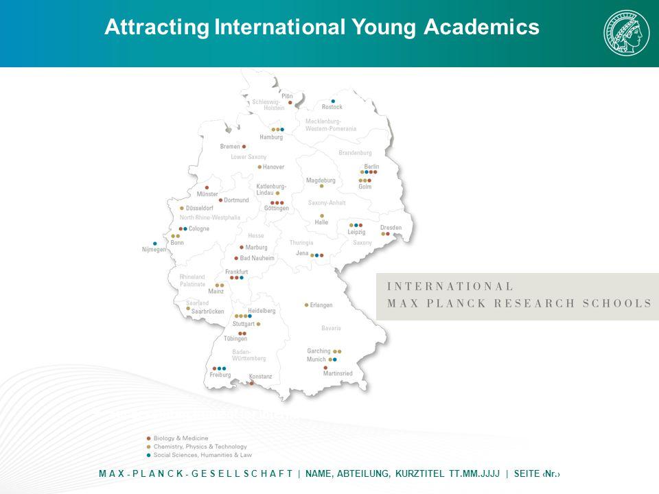 Attracting International Young Academics M A X - P L A N C K - G E S E L L S C H A F T | NAME, ABTEILUNG, KURZTITEL TT.MM.JJJJ | SEITE ‹Nr.›  Successful instrument for internationalizing the German research landscape