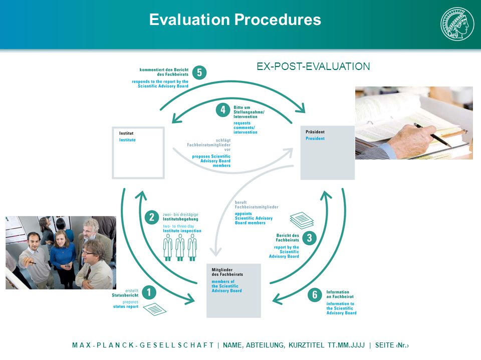 Evaluation Procedures M A X - P L A N C K - G E S E L L S C H A F T | NAME, ABTEILUNG, KURZTITEL TT.MM.JJJJ | SEITE ‹Nr.› EX-POST-EVALUATION