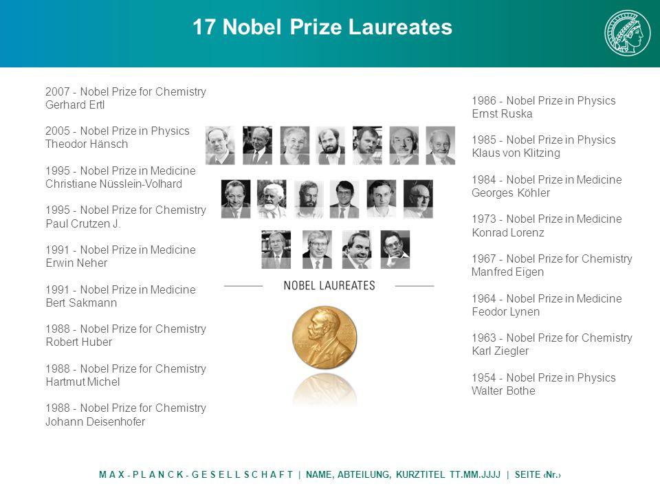 17 Nobel Prize Laureates M A X - P L A N C K - G E S E L L S C H A F T | NAME, ABTEILUNG, KURZTITEL TT.MM.JJJJ | SEITE ‹Nr.› 2007 - Nobel Prize for Chemistry Gerhard Ertl 2005 - Nobel Prize in Physics Theodor Hänsch 1995 - Nobel Prize in Medicine Christiane Nüsslein-Volhard 1995 - Nobel Prize for Chemistry Paul Crutzen J.