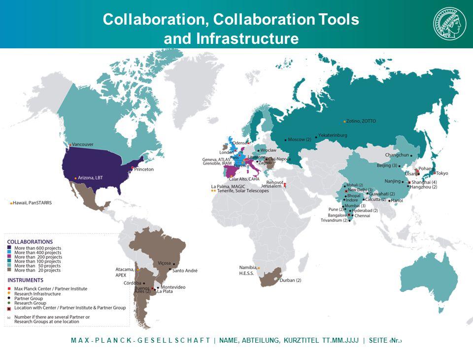 Collaboration, Collaboration Tools and Infrastructure M A X - P L A N C K - G E S E L L S C H A F T | NAME, ABTEILUNG, KURZTITEL TT.MM.JJJJ | SEITE ‹Nr.›