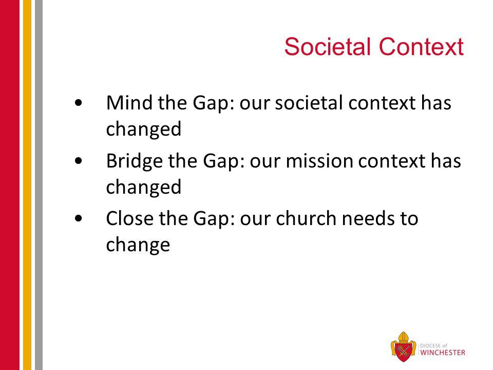 Societal Context Mind the Gap: our societal context has changed Bridge the Gap: our mission context has changed Close the Gap: our church needs to cha