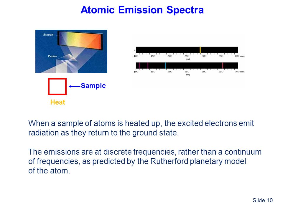 Slide 10 Atomic Emission Spectra Heat Sample When a sample of atoms is heated up, the excited electrons emit radiation as they return to the ground st