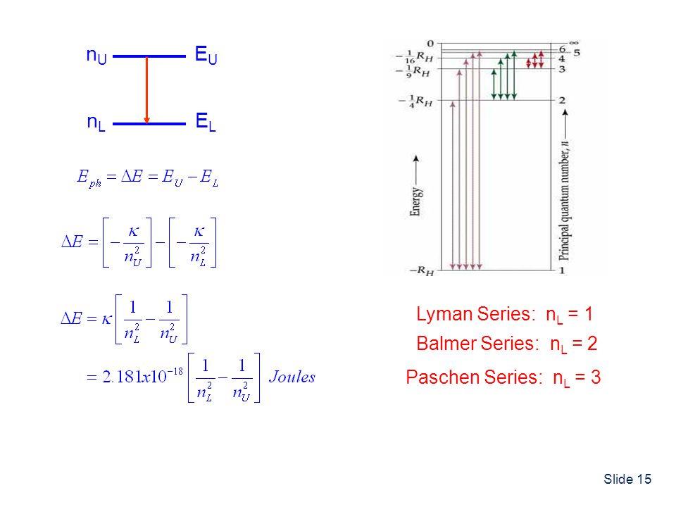 Slide 15 nUnU nLnL EUEU ELEL Lyman Series: n L = 1 Balmer Series: n L = 2 Paschen Series: n L = 3