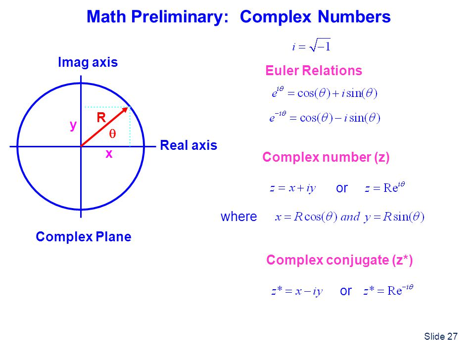 Slide 27 Math Preliminary: Complex Numbers Euler Relations Complex number (z) or where Complex conjugate (z*) or Real axis Imag axis R x y  Complex P