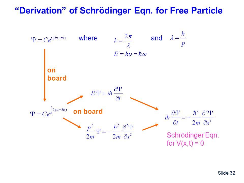 """Slide 32 on board whereand """"Derivation"""" of Schrödinger Eqn. for Free Particle on board Schrödinger Eqn. for V(x,t) = 0"""