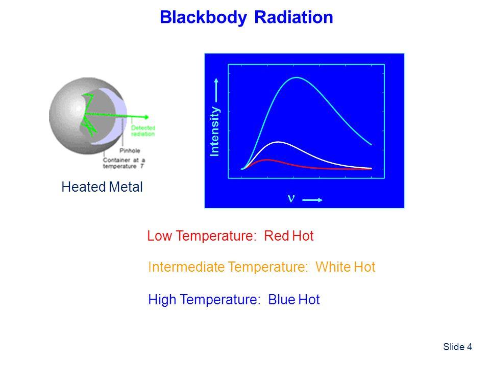Slide 4 Blackbody Radiation Low Temperature: Red Hot Intermediate Temperature: White Hot High Temperature: Blue Hot Heated Metal Intensity