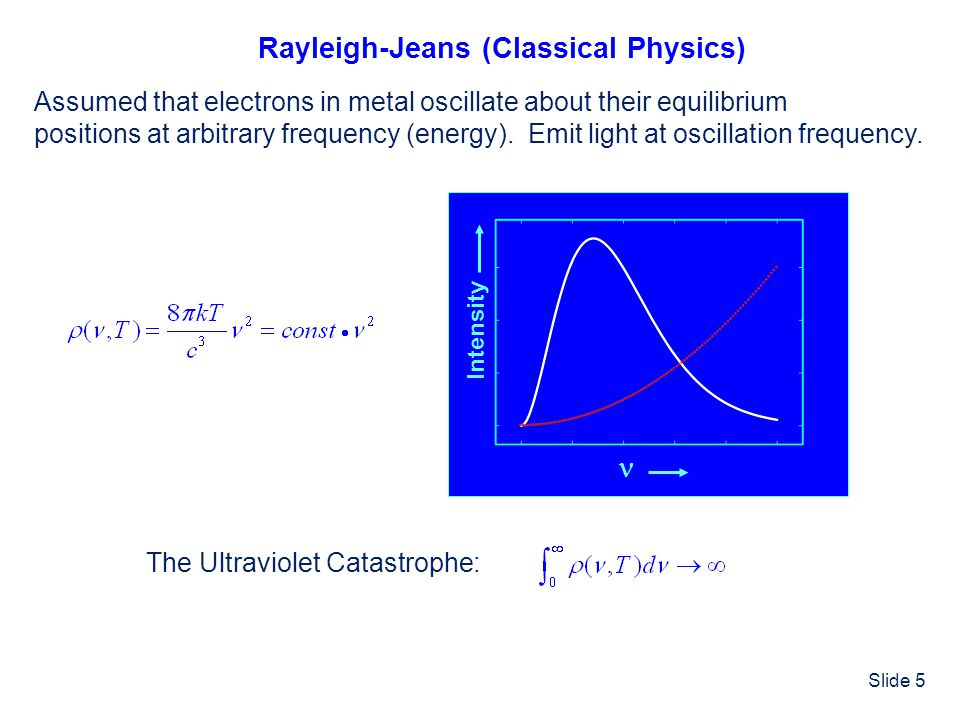 Slide 6 Max Planck (1900) Arbitrarily assumed that the energy levels of the oscillating electrons are quantized, and the energy levels are proportional to :  = h( n ) n = 1, 2, 3,...