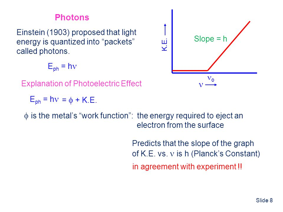 Equations Relating Properties of Light Slide 9 Wavelength/ Frequency: Wavenumber: Units: cm -1 c must be in cm/s Energy: You should know these relations between the properties of light.